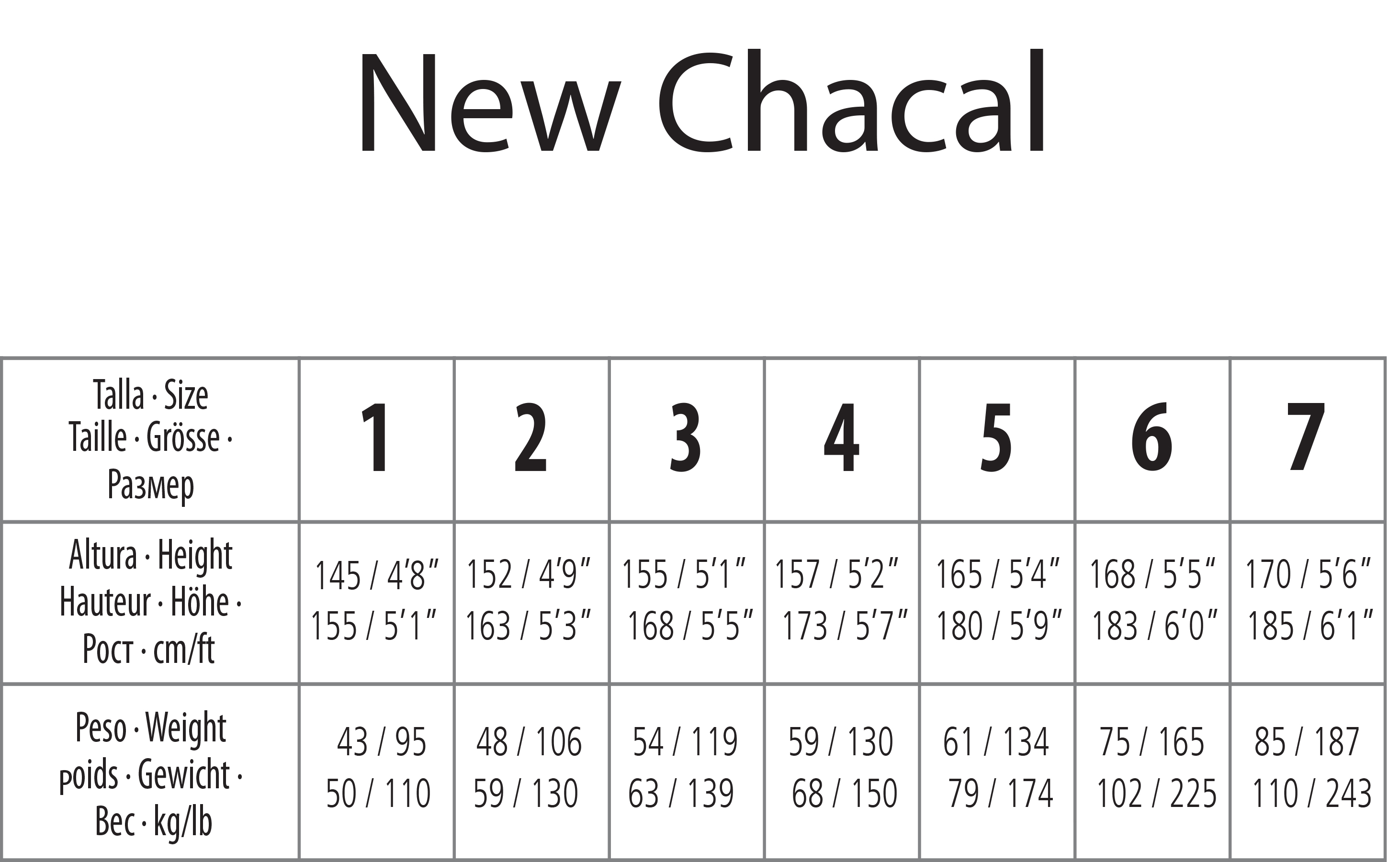 new-chacal